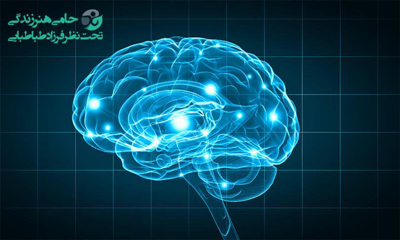 نوروسایکولوژی