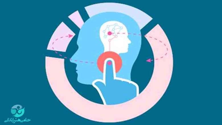 روانشناسی رفتار انسان ها