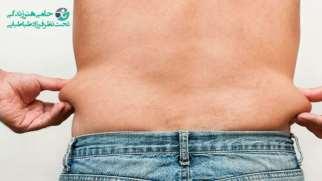 تقویت اراده برای لاغری | چگونه اراده خود را برای لاغر شدن افزایش دهیم؟